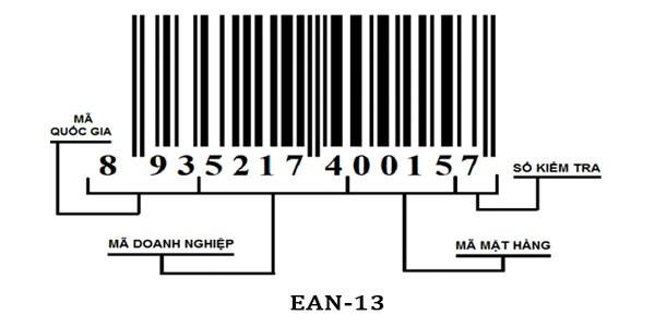 cách đọc mã vạch trên sản phẩm