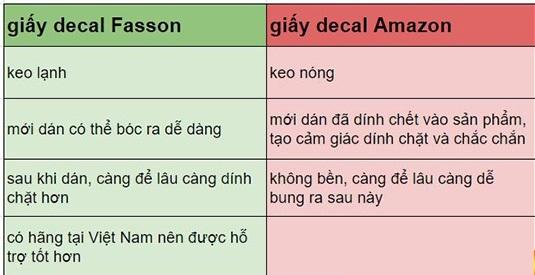 bảng so sánh decal fasson và decal Amazon